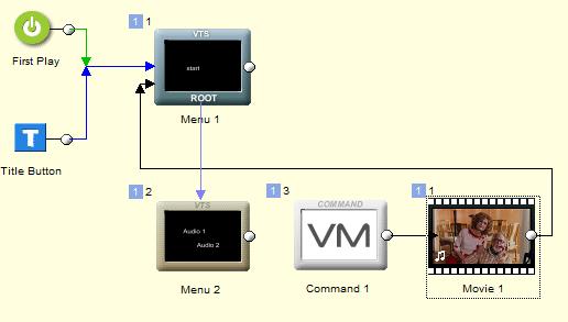 menu w DVD Lab PRO wg tutoriala - jak?-pic1.png
