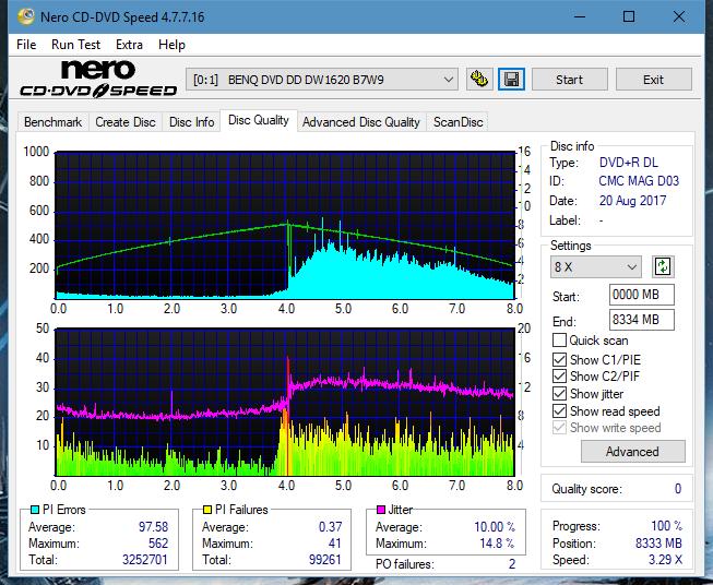 Nazwa:  DQ_8x_DW1620.png, obejrzany:  88 razy, rozmiar:  78.2 KB.