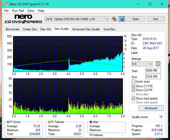 Nazwa:  DQ_8x_AD-7240S.png, obejrzany:  88 razy, rozmiar:  69.3 KB.