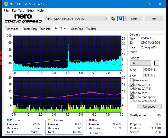 Nazwa:  DQ_8x_iHAS524-B.png, obejrzany:  89 razy, rozmiar:  40.2 KB.