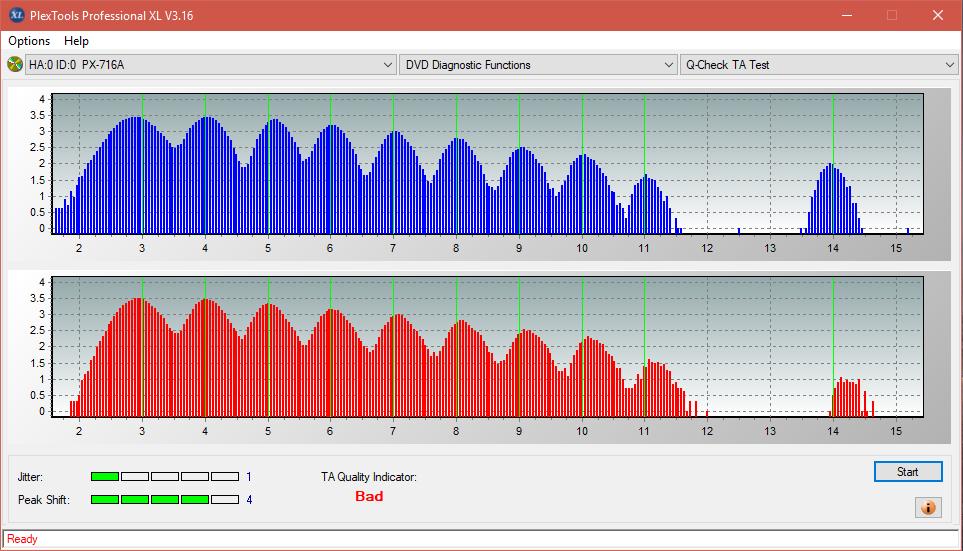 Nazwa:  TA Test (Inner Zone Layer 1)_8x_PX-716A.png, obejrzany:  88 razy, rozmiar:  48.4 KB.