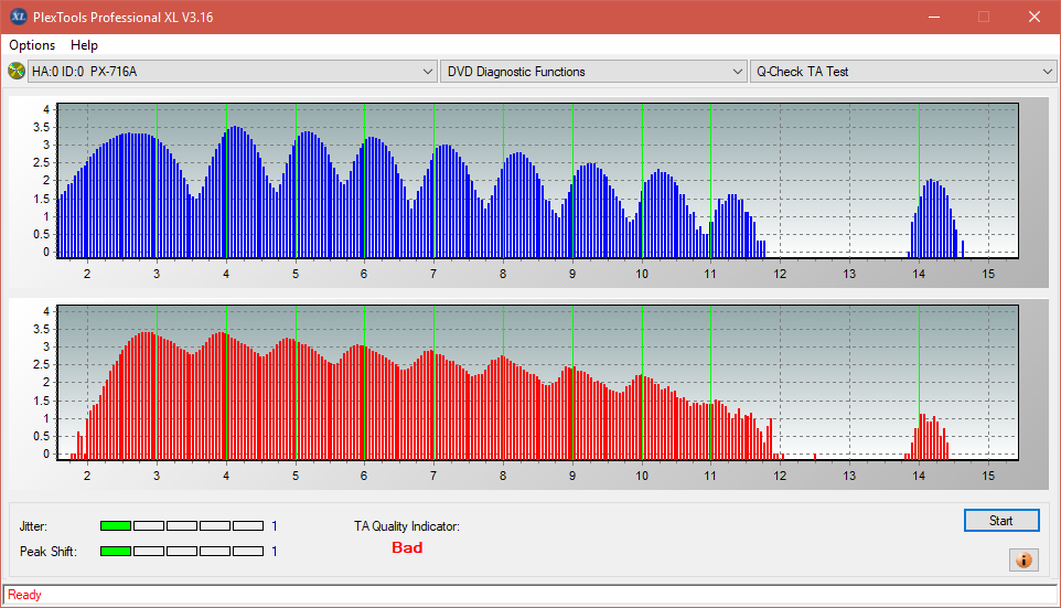Nazwa:  TA Test (Middle Zone Layer 1)_8x_PX-716A.png, obejrzany:  88 razy, rozmiar:  45.8 KB.