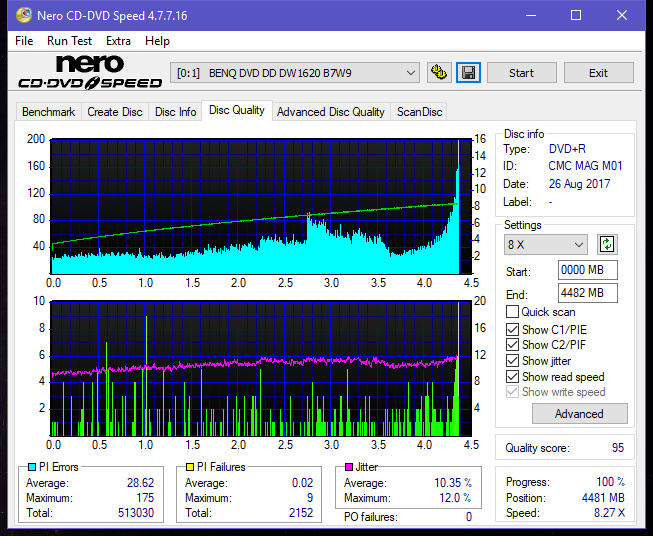 Nazwa:  DQ_16x_DW1620.png, obejrzany:  109 razy, rozmiar:  53.8 KB.