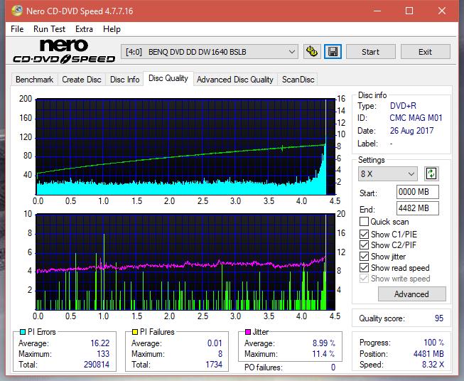 Nazwa:  DQ_16x_DW1640.png, obejrzany:  110 razy, rozmiar:  62.1 KB.
