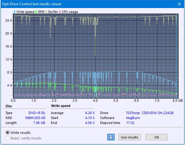 Samsung SH-224BB \SH-224DB\SH-224FB\Samsung SH-224GB-createdisc_8x.png