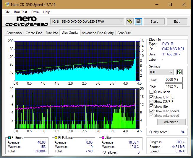 Samsung SH-224BB \SH-224DB\SH-224FB\Samsung SH-224GB-dq_4x_dw1620.png