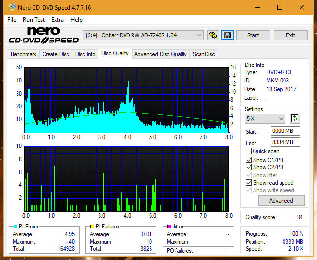 Nazwa:  DQ_4x_AD-7240S.png, obejrzany:  20 razy, rozmiar:  64.5 KB.