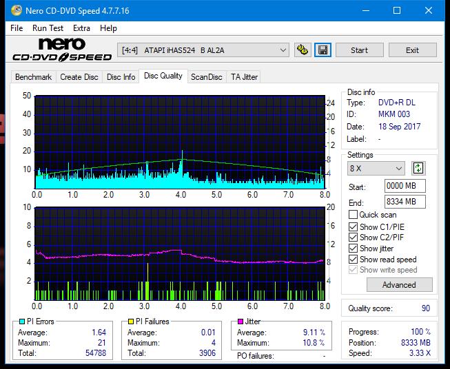 Nazwa:  DQ_4x_iHAS524-B.png, obejrzany:  20 razy, rozmiar:  38.9 KB.