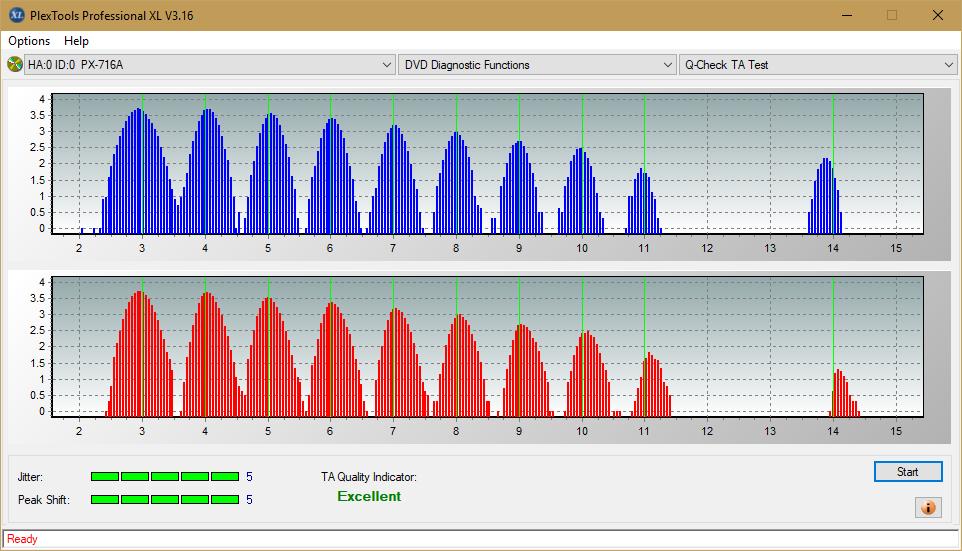Nazwa:  TA Test (Middle Zone Layer 1)_4x_PX-716A.png, obejrzany:  19 razy, rozmiar:  49.2 KB.