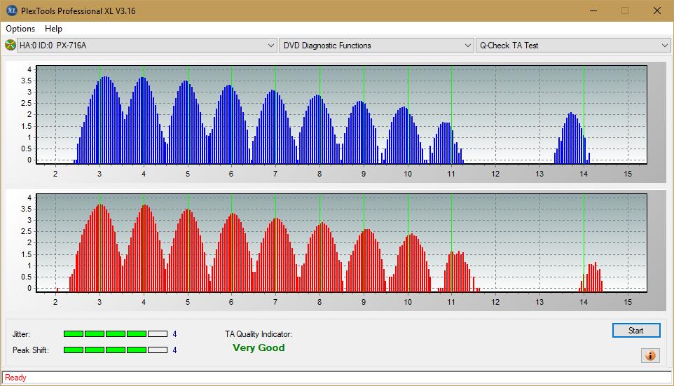 Nazwa:  TA Test (Outer Zone Layer 0)_4x_PX-716A.png, obejrzany:  19 razy, rozmiar:  48.7 KB.