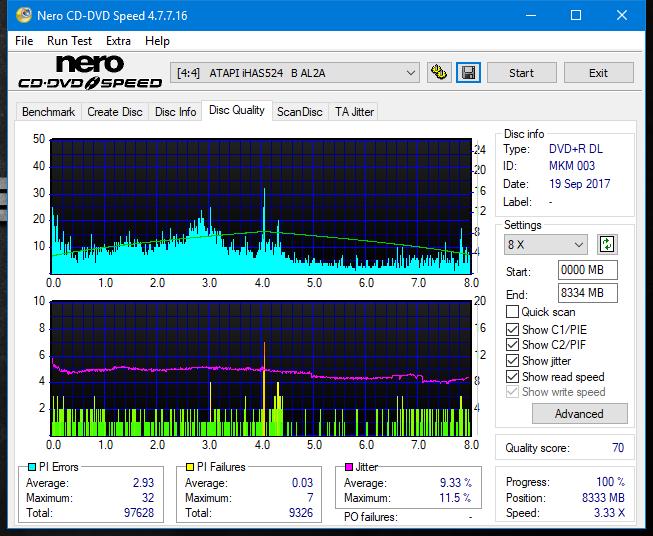Nazwa:  DQ_8x_iHAS524-B.png, obejrzany:  28 razy, rozmiar:  48.8 KB.
