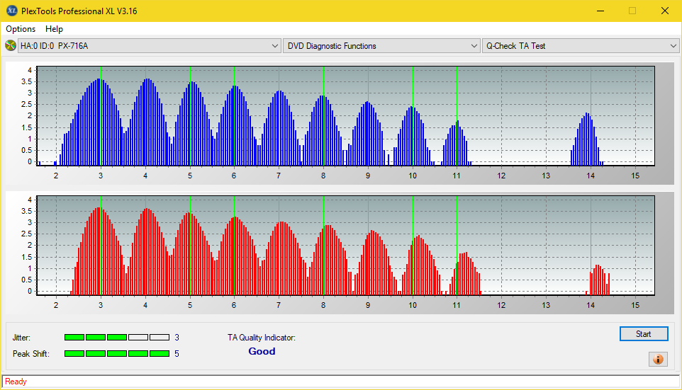 Nazwa:  TA Test (Inner Zone Layer 1)_8x_PX-716A.png, obejrzany:  28 razy, rozmiar:  48.5 KB.