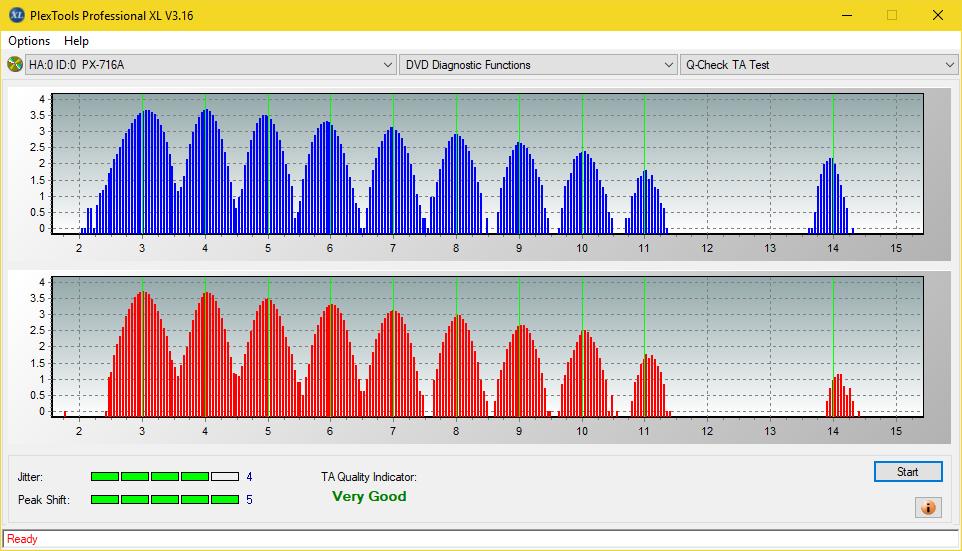 Nazwa:  TA Test (Middle Zone Layer 0)_8x_PX-716A.png, obejrzany:  27 razy, rozmiar:  49.0 KB.