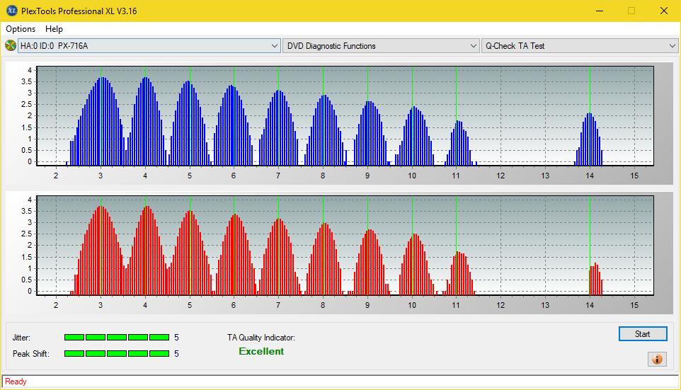 Nazwa:  TA Test (Outer Zone Layer 0)_8x_PX-716A.png, obejrzany:  27 razy, rozmiar:  49.3 KB.