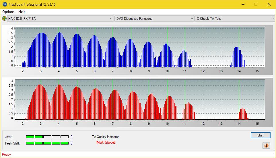 Nazwa:  TA Test (Outer Zone Layer 1)_8x_PX-716A.png, obejrzany:  28 razy, rozmiar:  48.0 KB.