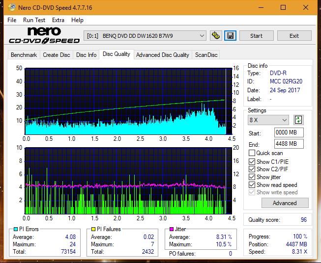 Nazwa:  DQ_6x_DW1620.png, obejrzany:  19 razy, rozmiar:  73.6 KB.