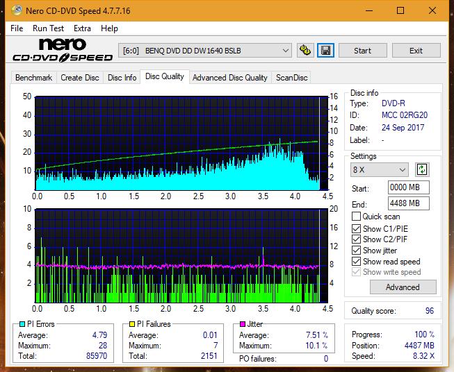 Nazwa:  DQ_6x_DW1640.png, obejrzany:  19 razy, rozmiar:  76.5 KB.