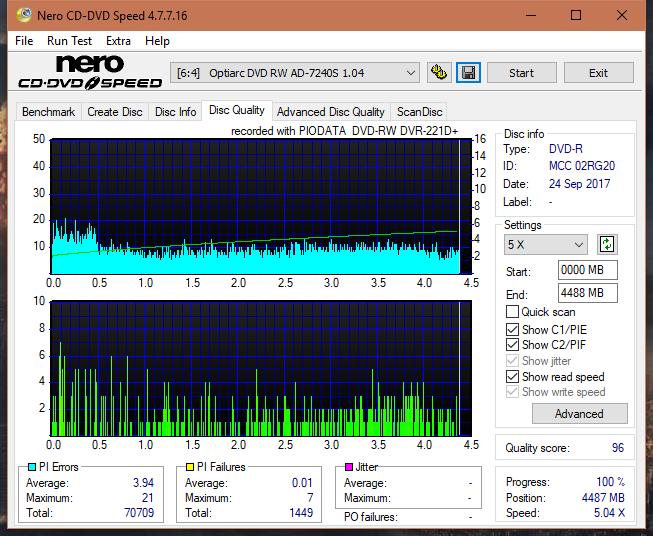 Nazwa:  DQ_6x_AD-7240S.png, obejrzany:  19 razy, rozmiar:  66.7 KB.