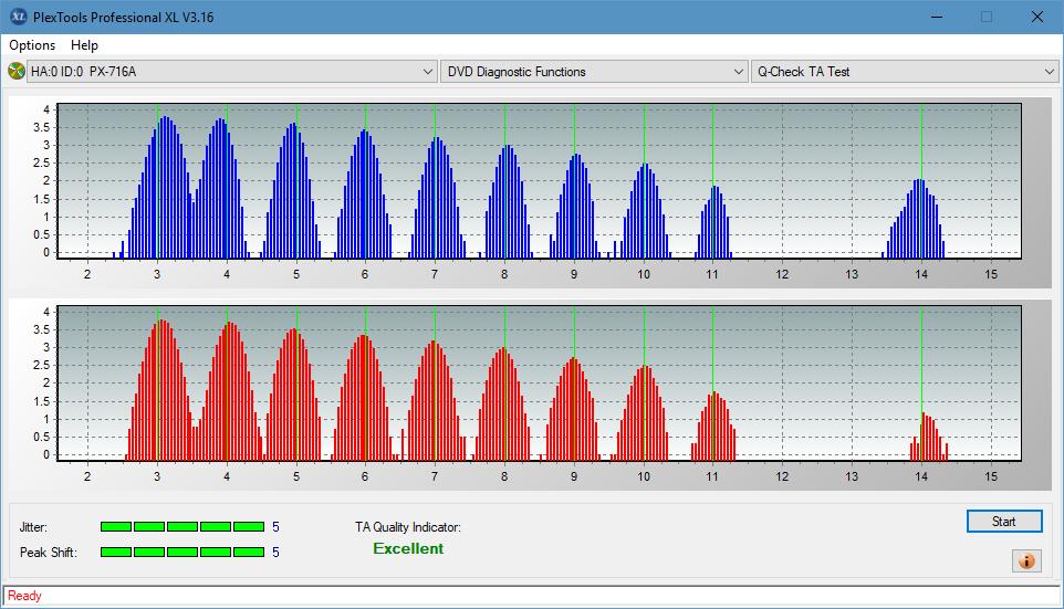 Nazwa:  TA Test (Inner Zone Layer 0)_6x_PX-716A.png, obejrzany:  19 razy, rozmiar:  49.4 KB.