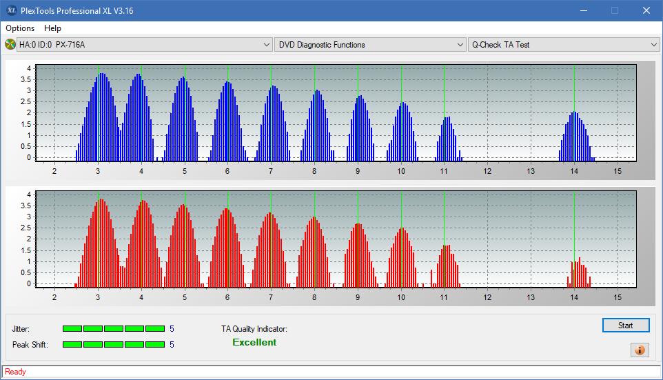 Nazwa:  TA Test (Middle Zone Layer 0)_6x_PX-716A.png, obejrzany:  19 razy, rozmiar:  49.1 KB.
