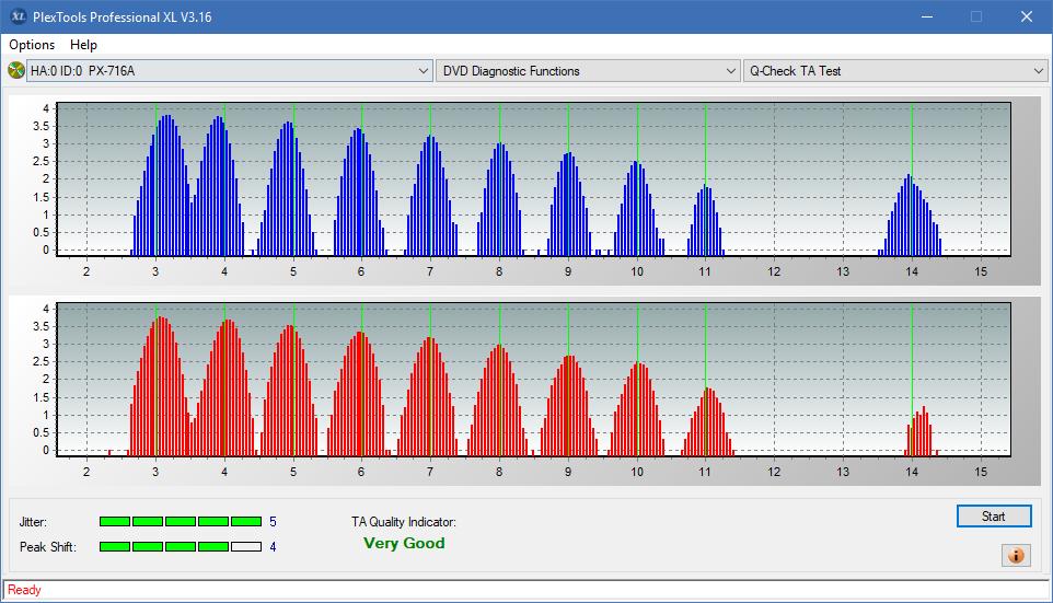 Nazwa:  TA Test (Outer Zone Layer 0)_6x_PX-716A.png, obejrzany:  19 razy, rozmiar:  49.6 KB.