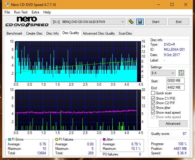 Nazwa:  DQ_4x_DW1620.png, obejrzany:  8 razy, rozmiar:  72.8 KB.