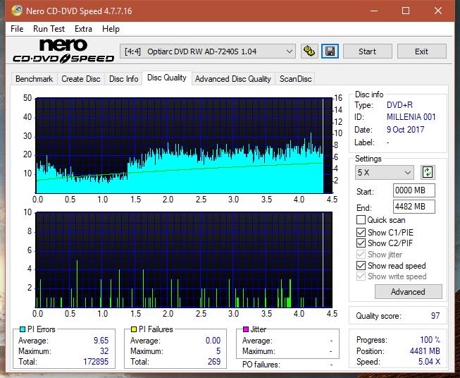 Nazwa:  DQ_4x_AD-7240S.png, obejrzany:  8 razy, rozmiar:  67.0 KB.