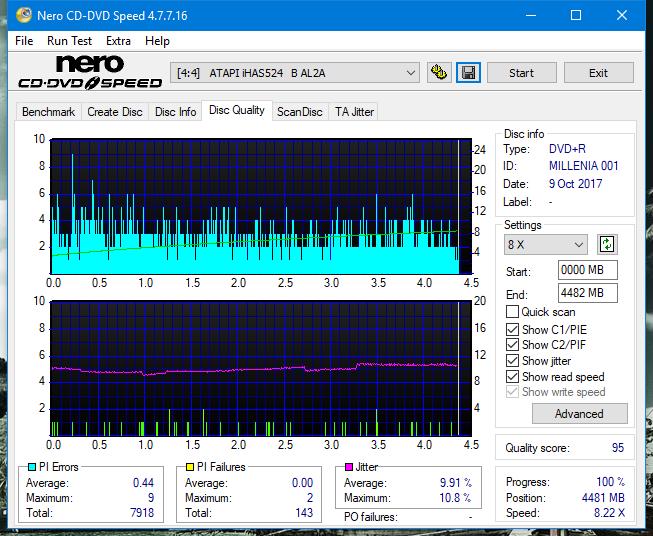 Nazwa:  DQ_4x_iHAS524-B.png, obejrzany:  8 razy, rozmiar:  70.0 KB.