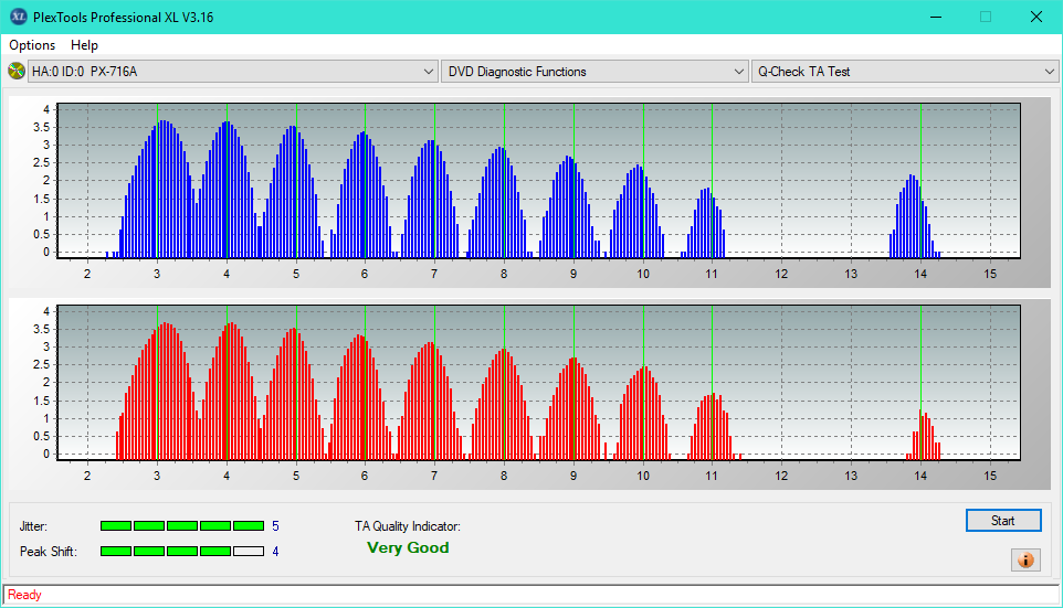Nazwa:  TA Test (Inner Zone Layer 0)_4x_PX-716A.png, obejrzany:  8 razy, rozmiar:  48.6 KB.