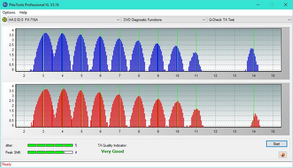 Nazwa:  TA Test (Middle Zone Layer 0)_4x_PX-716A.png, obejrzany:  8 razy, rozmiar:  48.7 KB.