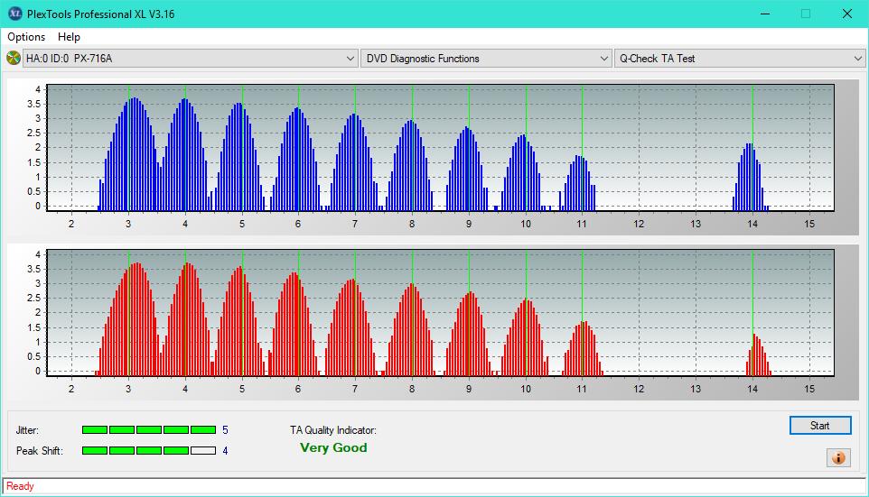 Nazwa:  TA Test (Outer Zone Layer 0)_4x_PX-716A.png, obejrzany:  8 razy, rozmiar:  48.6 KB.