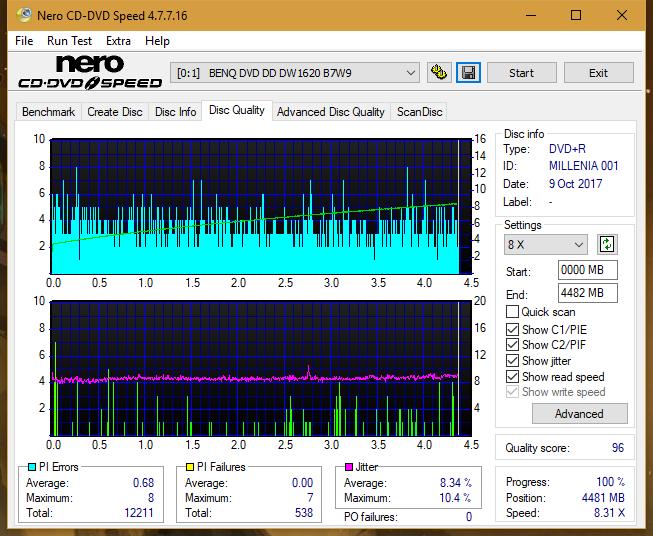 Nazwa:  DQ_4x_DW1620.png, obejrzany:  8 razy, rozmiar:  63.8 KB.