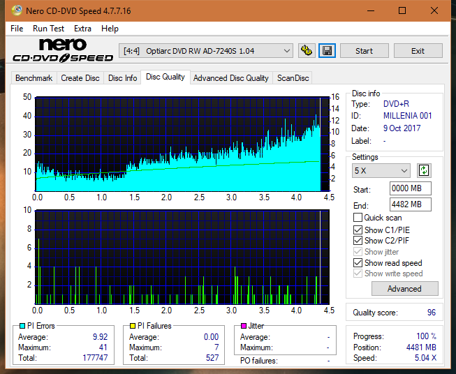 Nazwa:  DQ_4x_AD-7240S.png, obejrzany:  8 razy, rozmiar:  60.9 KB.