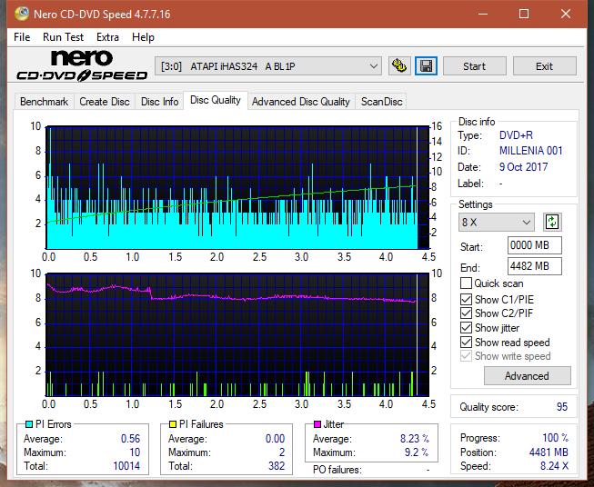 Nazwa:  DQ_4x_iHAS324-A.png, obejrzany:  8 razy, rozmiar:  67.8 KB.