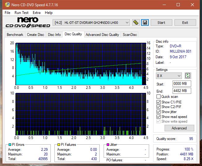Nazwa:  DQ_4x_GH24NSD0.png, obejrzany:  8 razy, rozmiar:  66.1 KB.
