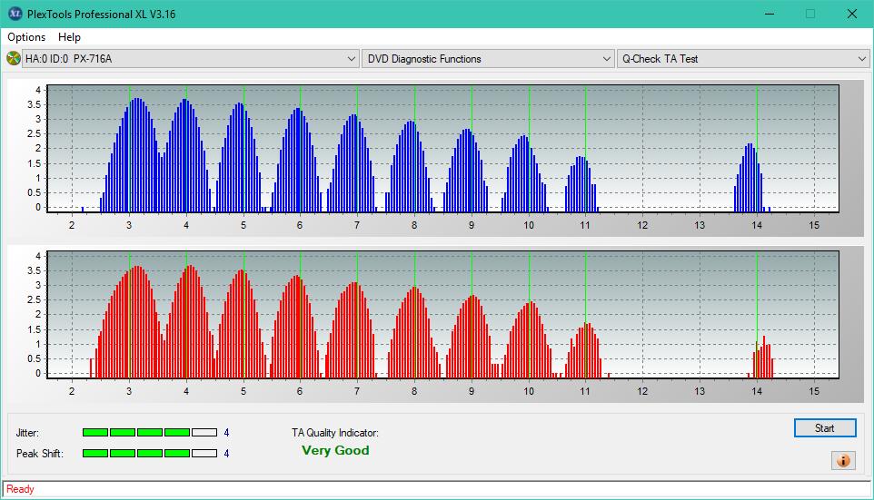 Nazwa:  TA Test (Inner Zone Layer 0)_4x_PX-716A.png, obejrzany:  8 razy, rozmiar:  49.0 KB.