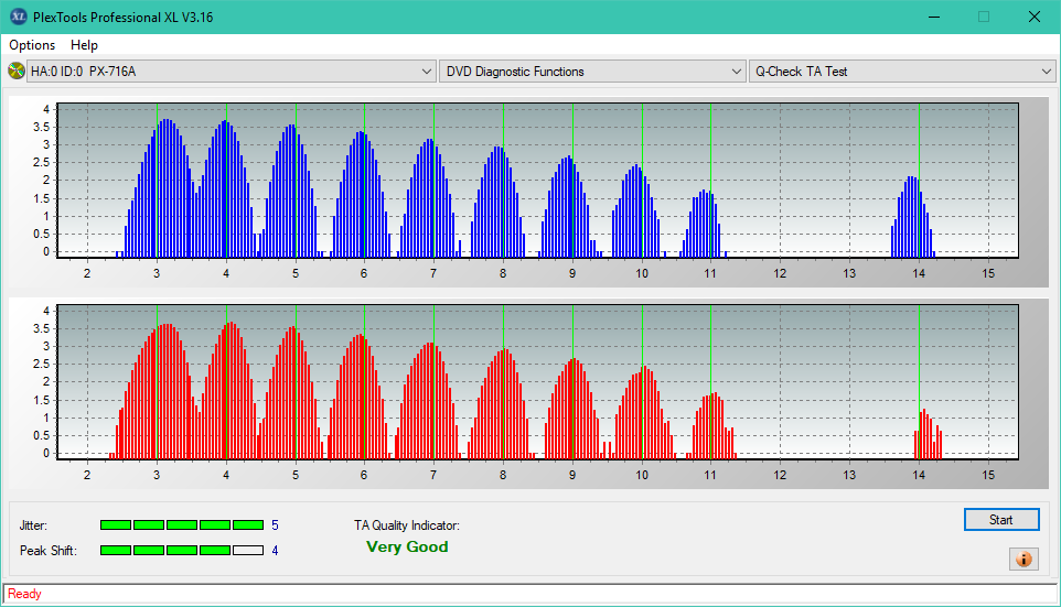 Nazwa:  TA Test (Middle Zone Layer 0)_4x_PX-716A.png, obejrzany:  8 razy, rozmiar:  48.8 KB.