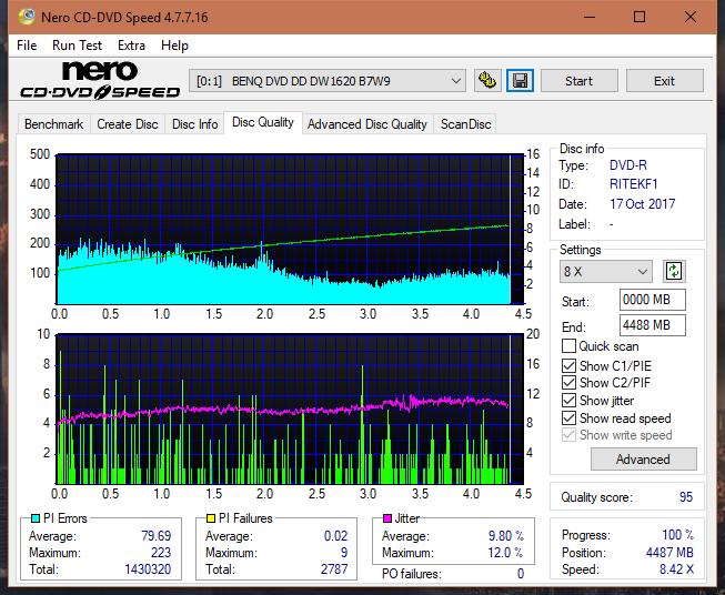 Nazwa:  DQ_12x_DW1620.png, obejrzany:  6 razy, rozmiar:  68.6 KB.