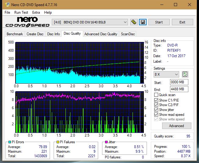 Nazwa:  DQ_12x_DW1640.png, obejrzany:  6 razy, rozmiar:  56.0 KB.