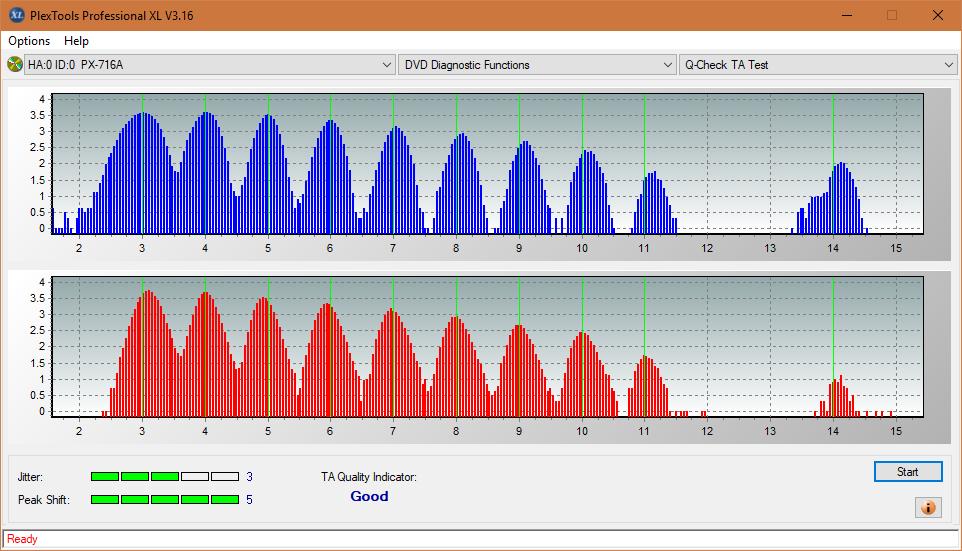 Nazwa:  TA Test (Inner Zone Layer 0)_12x_PX-716A.png, obejrzany:  6 razy, rozmiar:  48.7 KB.