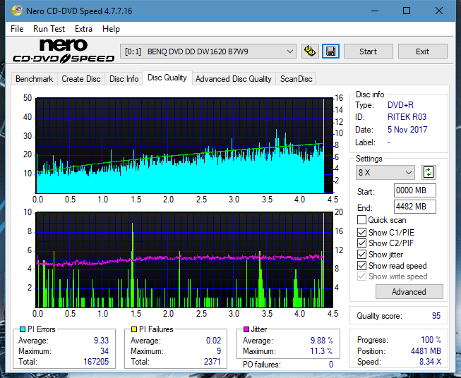 Nazwa:  DQ_6x_DW1620.png, obejrzany:  6 razy, rozmiar:  76.7 KB.