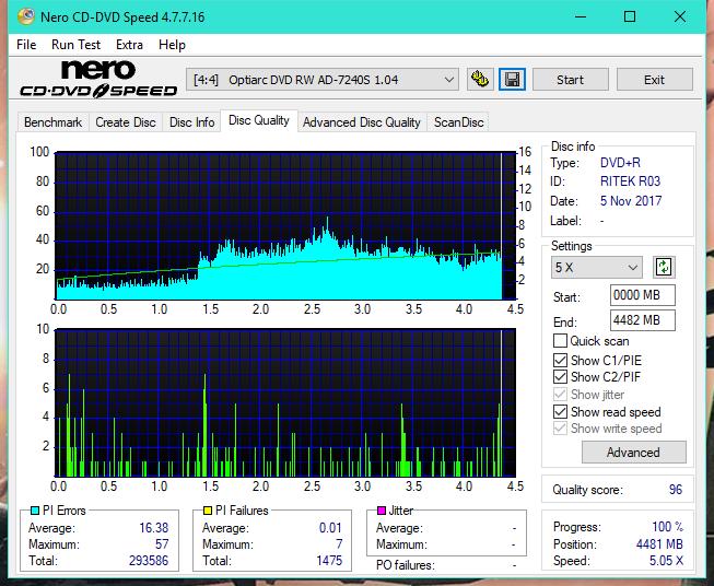 Nazwa:  DQ_6x_AD-7240S.png, obejrzany:  6 razy, rozmiar:  71.7 KB.