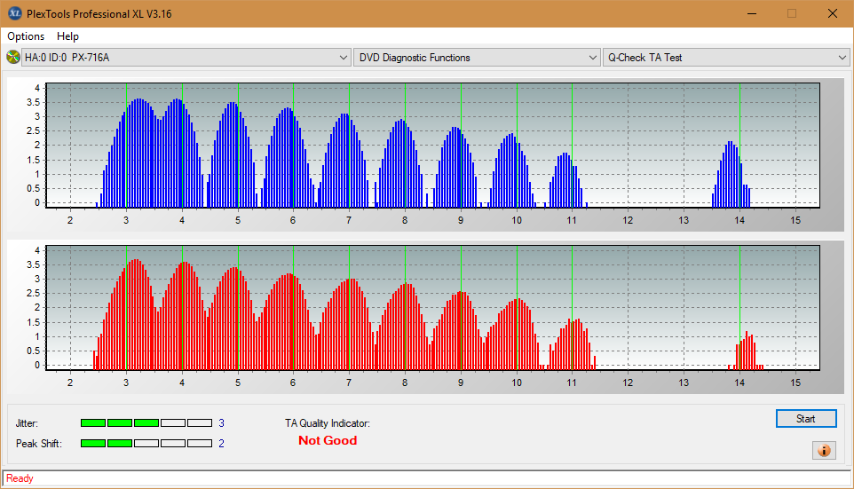 Nazwa:  TA Test (Middle Zone Layer 0)_6x_PX-716A.png, obejrzany:  6 razy, rozmiar:  48.3 KB.