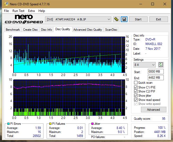 Nazwa:  DQ_6x_iHAS324-A.png, obejrzany:  3 razy, rozmiar:  67.9 KB.