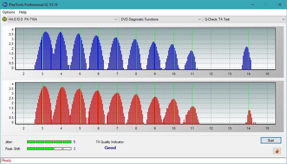 Nazwa:  TA Test (Inner Zone Layer 0)_6x_PX-716A.png, obejrzany:  3 razy, rozmiar:  48.9 KB.