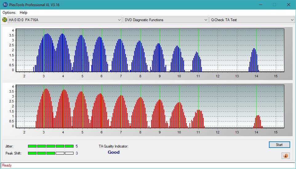 Nazwa:  TA Test (Middle Zone Layer 0)_6x_PX-716A.png, obejrzany:  3 razy, rozmiar:  49.0 KB.