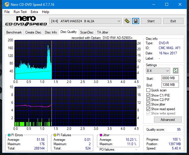 Nazwa:  DQ_4x_iHAS524-B.png, obejrzany:  3 razy, rozmiar:  53.9 KB.