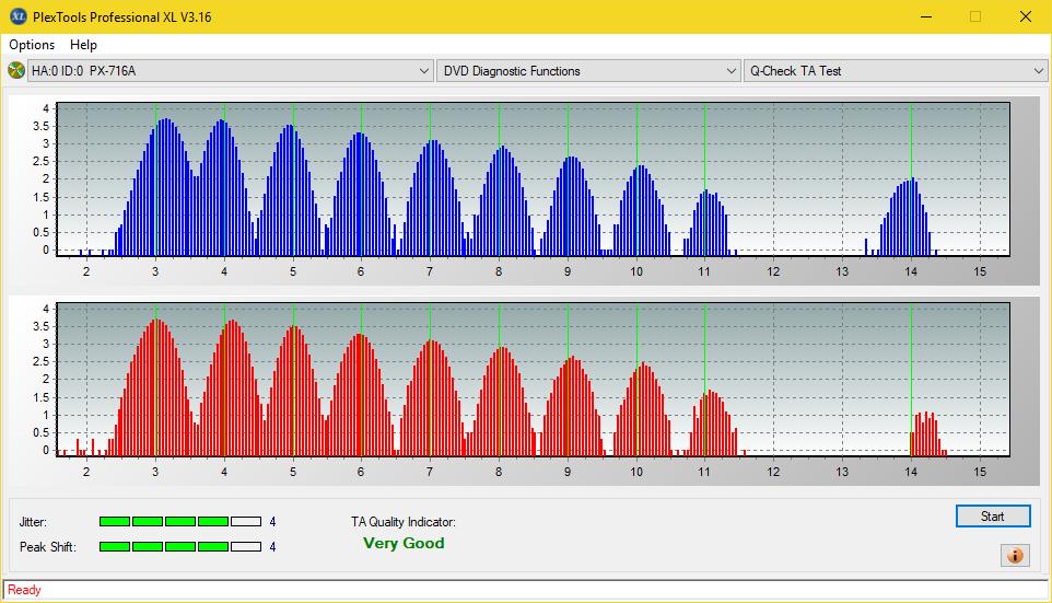 Nazwa:  TA Test (Inner Zone Layer 0)_4x_PX-716A.png, obejrzany:  4 razy, rozmiar:  49.4 KB.