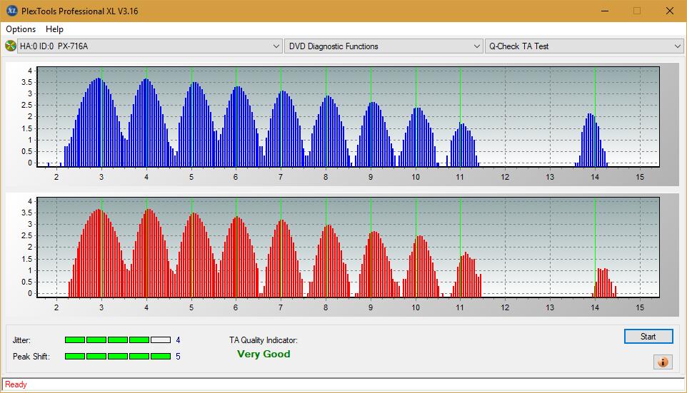 Nazwa:  TA Test (Inner Zone Layer 0)_4x_PX-716A.png, obejrzany:  3 razy, rozmiar:  49.2 KB.