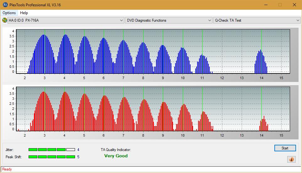 Nazwa:  TA Test (Inner Zone Layer 1)_4x_PX-716A.png, obejrzany:  3 razy, rozmiar:  49.1 KB.